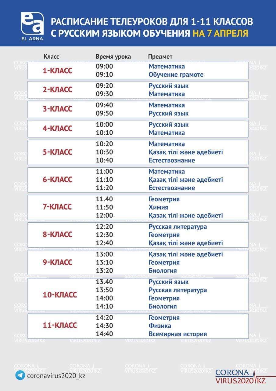Расписание ТВ-уроков для школьников Казахстана на 7 апреля, фото-2
