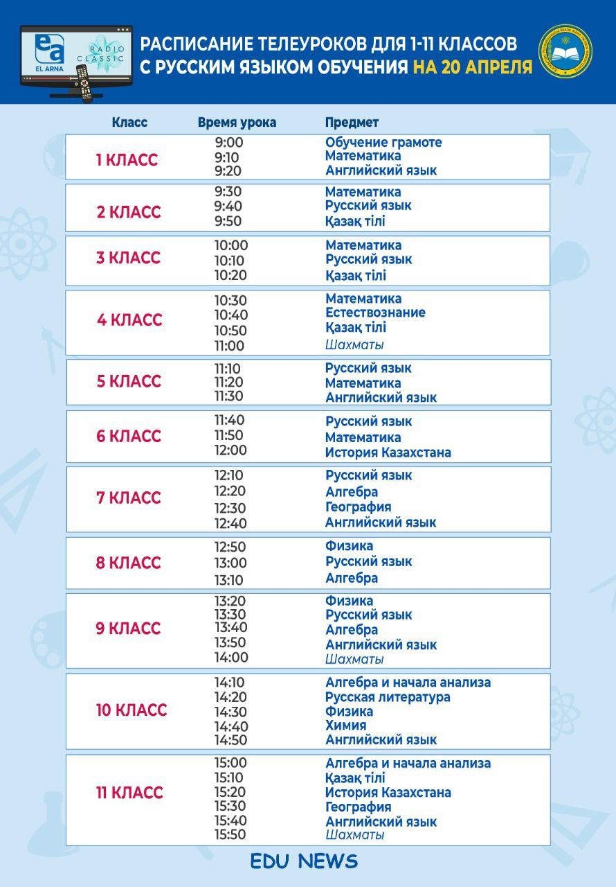 Расписание ТВ-уроков для школьников Казахстана на 20 апреля, фото-2