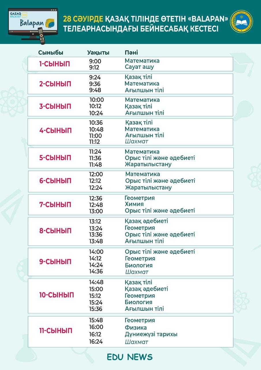 Расписание ТВ-уроков для школьников Казахстана на 28 апреля, фото-2